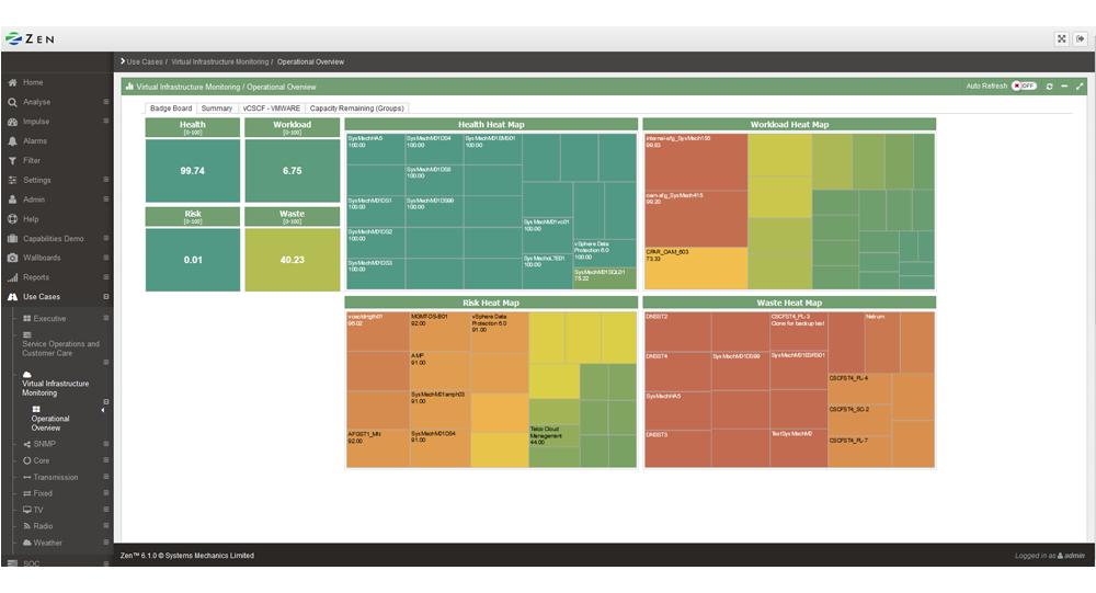 NFV analytics use case