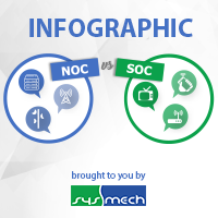 NOC vs SOC in telecoms - infographic